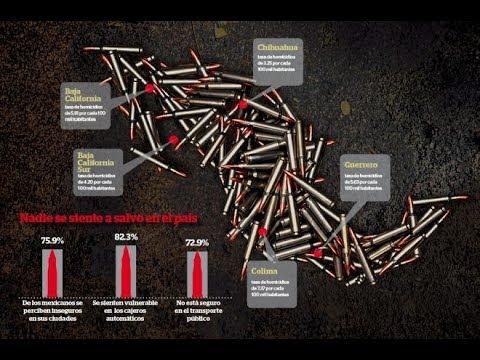 CDMX con el mayor número de homicidios en la historia